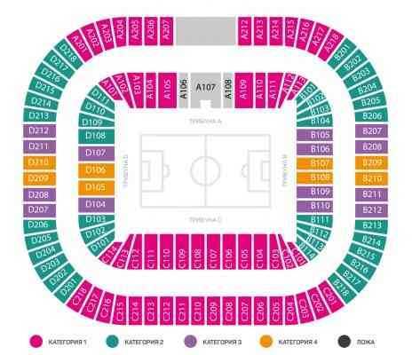Zenit Arena Obzor Shema Mest Sektorov Tribun Stadiona