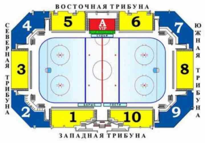 Купить прогнозы на спорт в казахстане