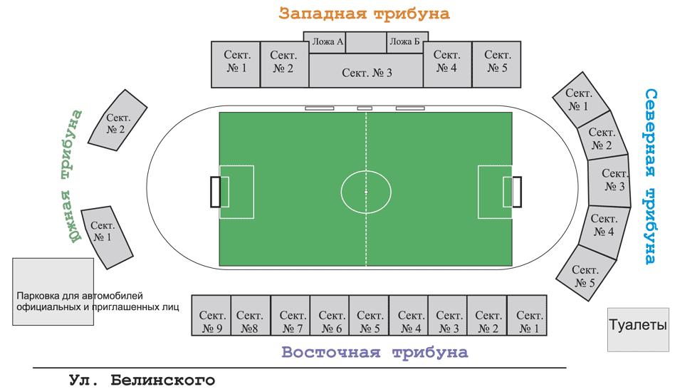 Ставки на спорт в томске